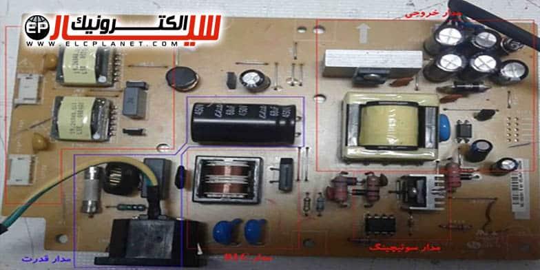 اجزای داخلی نمایشگرهای LCD