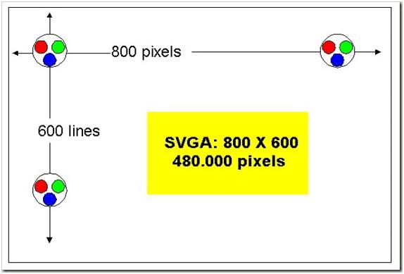صفحه نمایش 800*600