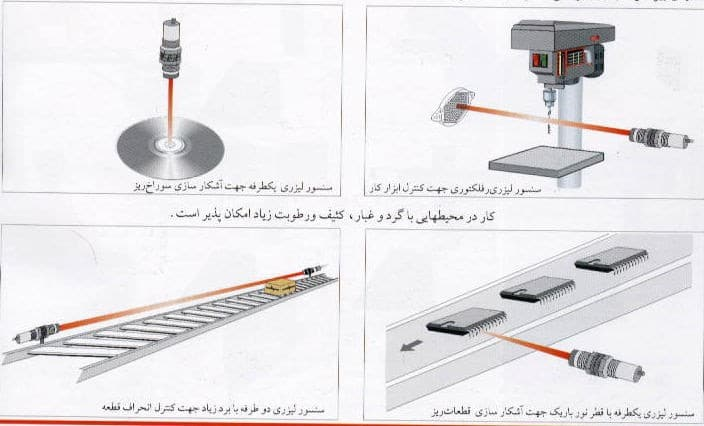 کاربرد سنسورهای لیزری