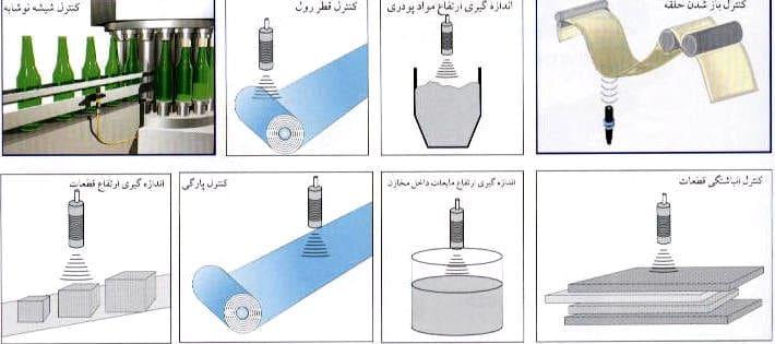 کاربرد سنسور های اولتراسونیک