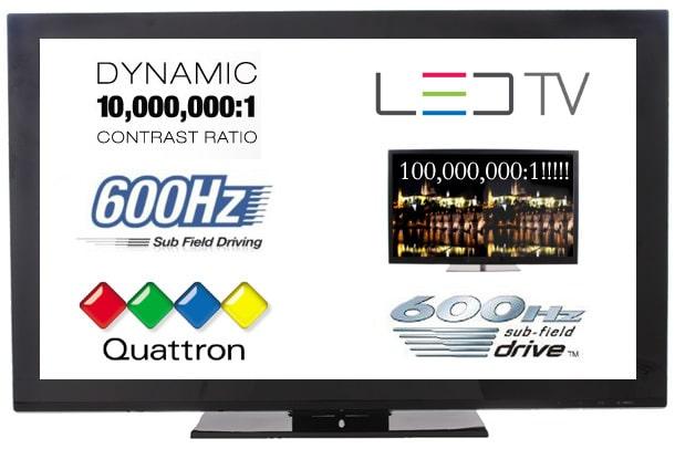 راهنمای کاربردی خرید تلویزیون