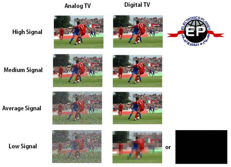مقایسه تلویزیون دیجیتال و آنالوگ