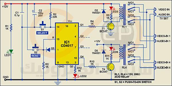 مدار انتخاب ورودی دیجیتال صوت و تصویر - DIGITAL AUDIO / VIDEO INPUT SELECTOR