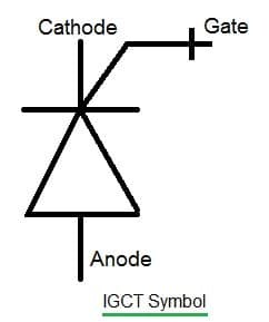 Integrated gate-commutated thyristors