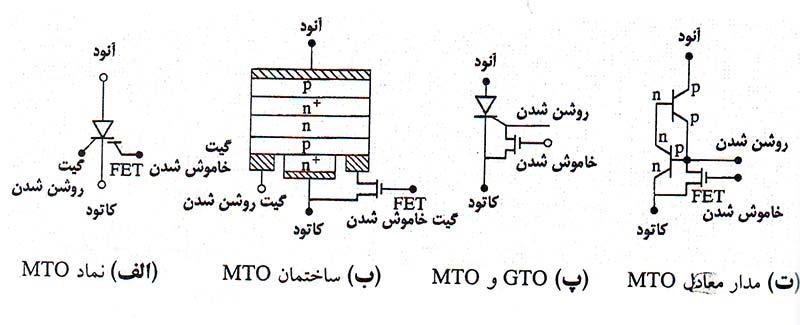 تریستورهای خاموش شونده ماس MOS turn-off Thyristors - MTO