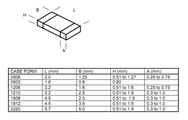 تکنولوژی قطعات SMD - پکیج خازن SMD