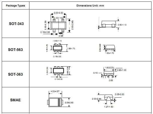 تکنولوژی قطعات SMD - پکیج قطعات SMD