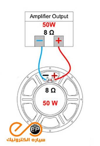 اتصال یک بلندگو به آمپلی فایر