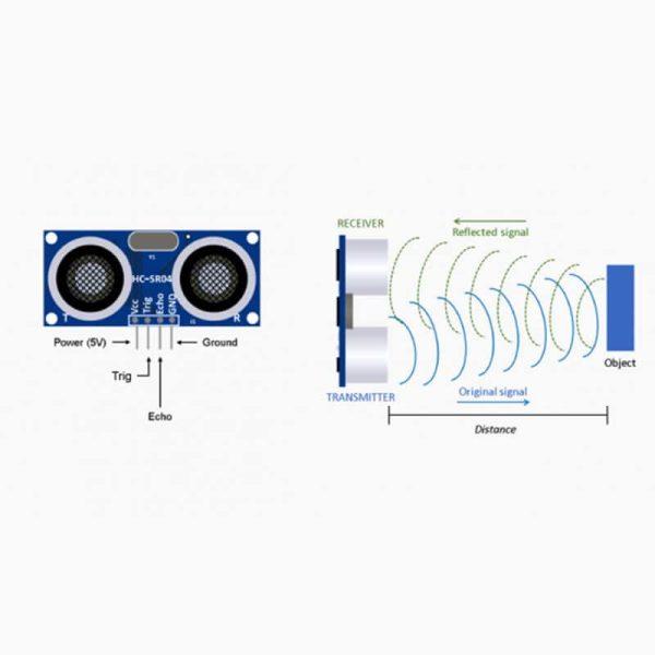 ماژول آلتراسونیک سنجش مسافت HC-SR04