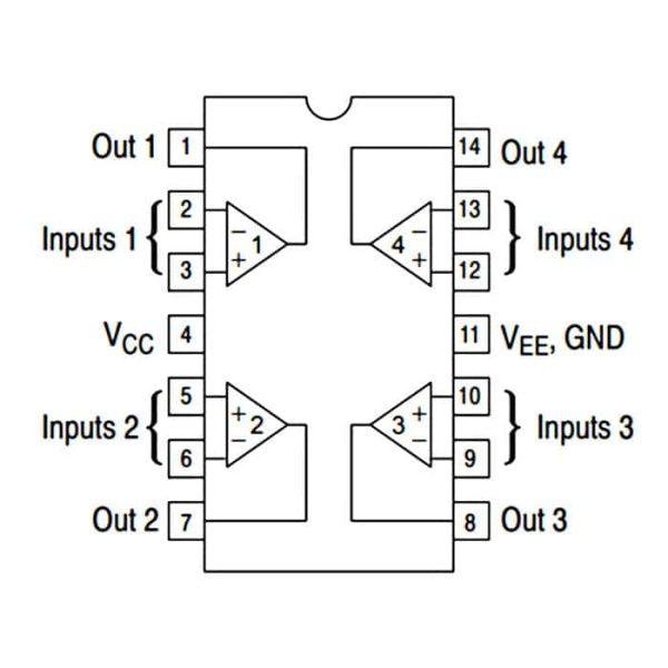 زاه نمای پایه های آی سی LM324