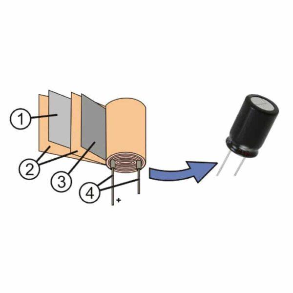 نمای داخلی خازن الکترولیتی